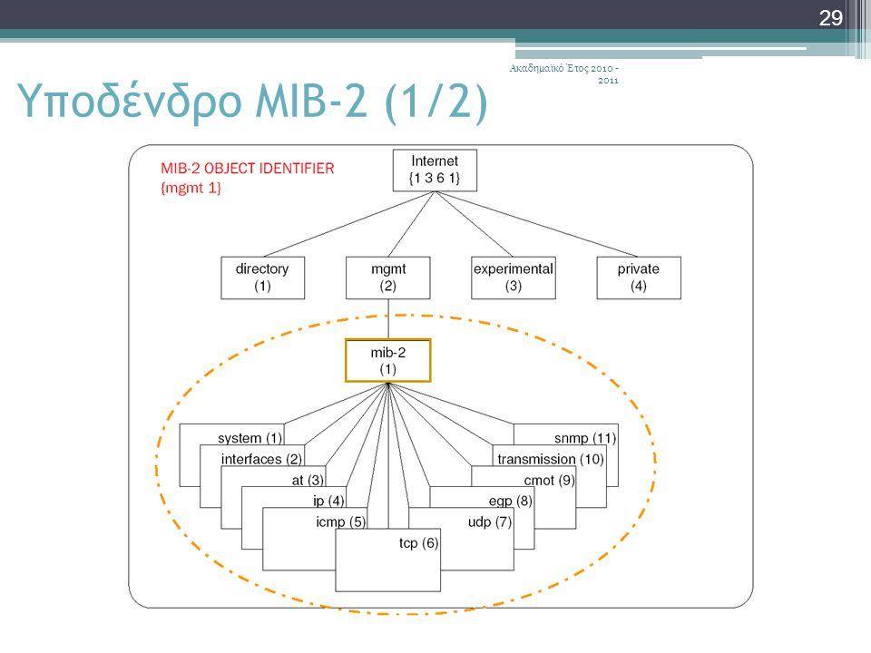 Ακαδημαϊκό Έτος 2010 - 2011 29 Υποδένδρο MIB-2 (1/2)