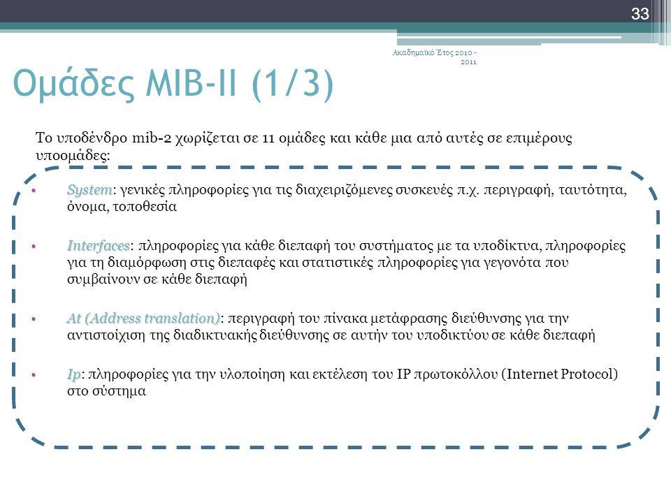 Ακαδημαϊκό Έτος 2010 - 2011 33 Ομάδες ΜΙΒ-ΙΙ (1/3) SystemSystem: γενικές πληροφορίες για τις διαχειριζόμενες συσκευές π.χ.