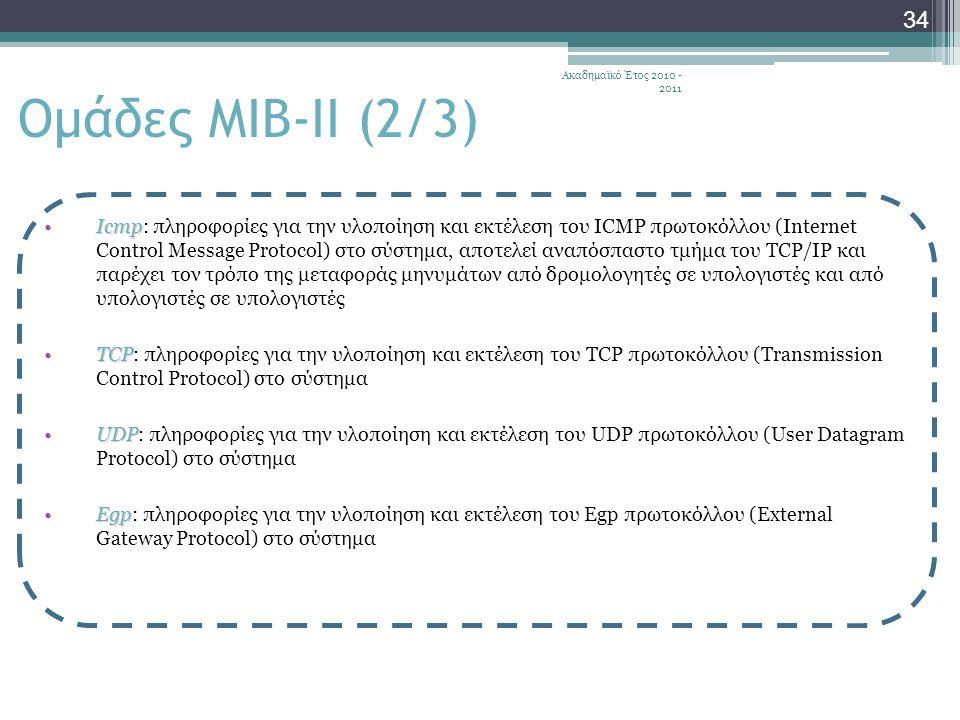 Ακαδημαϊκό Έτος 2010 - 2011 34 Ομάδες ΜΙΒ-ΙΙ (2/3) IcmpIcmp: πληροφορίες για την υλοποίηση και εκτέλεση του ICMP πρωτοκόλλου (Internet Control Message Protocol) στο σύστημα, αποτελεί αναπόσπαστο τμήμα του TCP/IP και παρέχει τον τρόπο της μεταφοράς μηνυμάτων από δρομολογητές σε υπολογιστές και από υπολογιστές σε υπολογιστές TCPTCP: πληροφορίες για την υλοποίηση και εκτέλεση του TCP πρωτοκόλλου (Transmission Control Protocol) στο σύστημα UDPUDP: πληροφορίες για την υλοποίηση και εκτέλεση του UDP πρωτοκόλλου (User Datagram Protocol) στο σύστημα EgpEgp: πληροφορίες για την υλοποίηση και εκτέλεση του Egp πρωτοκόλλου (External Gateway Protocol) στο σύστημα