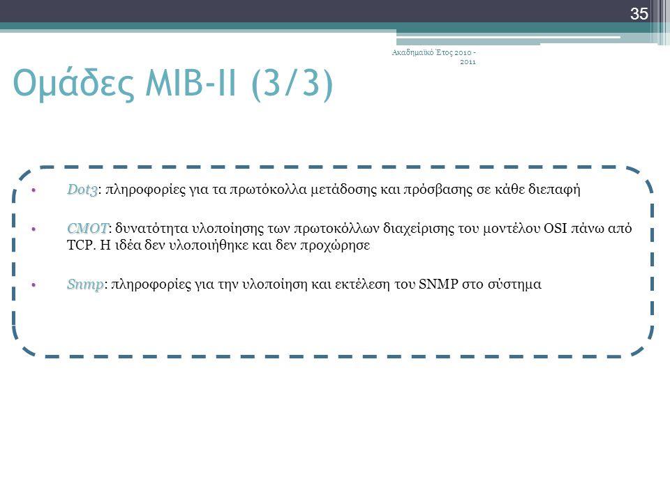 Ακαδημαϊκό Έτος 2010 - 2011 35 Ομάδες ΜΙΒ-ΙΙ (3/3) Dot3Dot3: πληροφορίες για τα πρωτόκολλα μετάδοσης και πρόσβασης σε κάθε διεπαφή CMOTCMOT: δυνατότητα υλοποίησης των πρωτοκόλλων διαχείρισης του μοντέλου OSI πάνω από TCP.