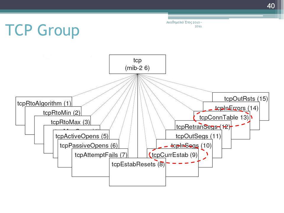 Ακαδημαϊκό Έτος 2010 - 2011 40 TCP Group