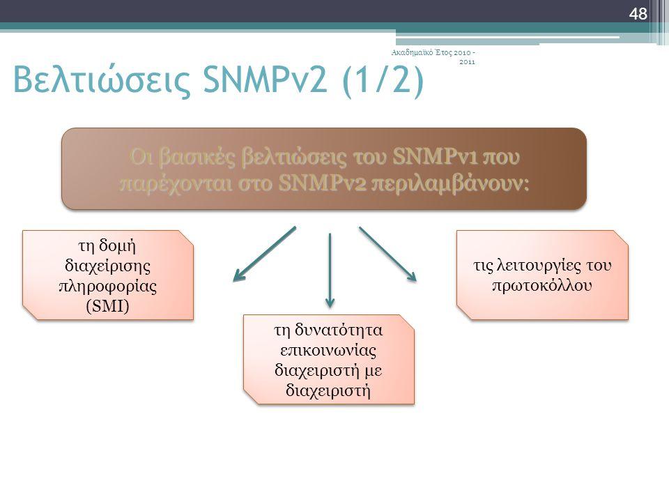 Ακαδημαϊκό Έτος 2010 - 2011 48 Βελτιώσεις SNMPv2 (1/2) Οι βασικές βελτιώσεις του SNMPv1 που παρέχονται στο SNMPv2 περιλαμβάνουν: τη δομή διαχείρισης πληροφορίας (SMI) τις λειτουργίες του πρωτοκόλλου τη δυνατότητα επικοινωνίας διαχειριστή με διαχειριστή