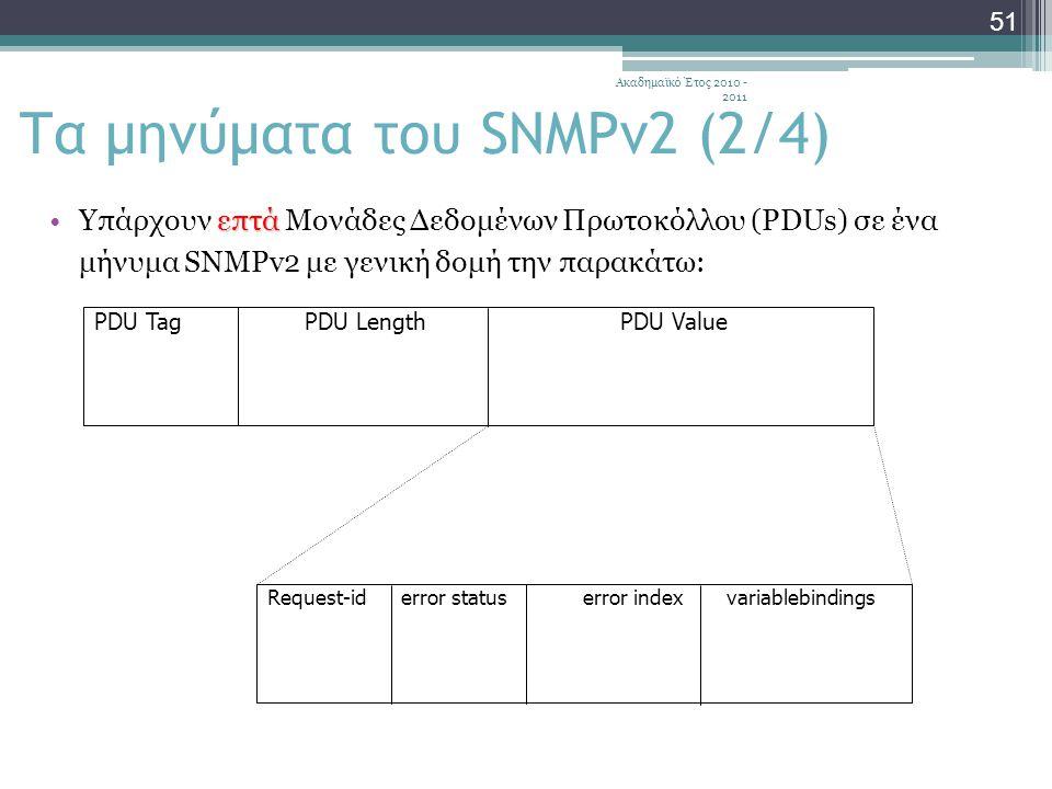 Ακαδημαϊκό Έτος 2010 - 2011 51 επτάΥπάρχουν επτά Μονάδες Δεδομένων Πρωτοκόλλου (PDUs) σε ένα μήνυμα SNMPv2 με γενική δομή την παρακάτω: PDU TagPDU LengthPDU Value Request-id error statuserror index variablebindings Τα μηνύματα του SNMPv2 (2/4)