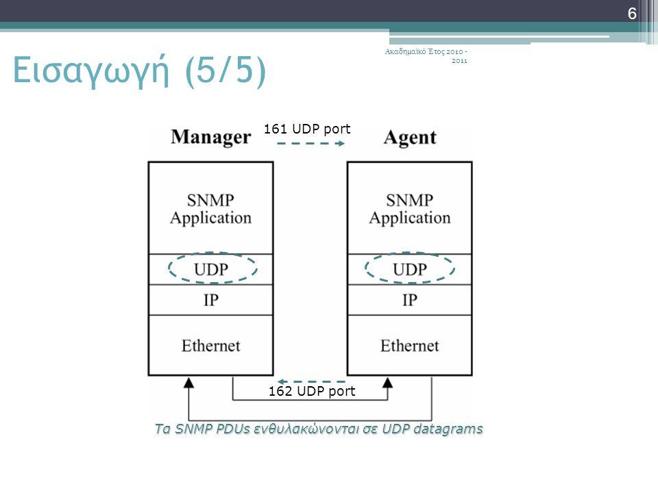 Ακαδημαϊκό Έτος 2010 - 2011 7 Το μοντέλο SNMP (1/2) Το μοντέλο SNMP για τη διαχείρισης TCP/IP δικτύων περιλαμβάνει σύμφωνα με το γενικό μοντέλο διαχείρισης τα ακόλουθα: NMS 1.Σταθμός διαχείρισης δικτύου ή διαχειριστής (NMS-Network Management Station) NE Agent 2.Διαχειριζόμενα στοιχεία (NE-Network Elements) - Πράκτορας (Agent) MIB 3.Βάση πληροφοριών διαχείρισης (MIB-Management Information Base) SNMP 4.Πρωτόκολλο διαχείρισης (SNMP-Network Management Protocol) κεντρικήκατανεμημένη Υποστηρίζει τόσο κεντρική όσο και κατανεμημένη διαχείριση