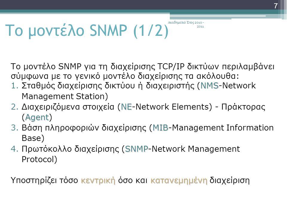 Ακαδημαϊκό Έτος 2010 - 2011 8 ΔΙΚΤΥΟ Διαχειριστής (NMS) Διαδικασία διαχείρισης Πρωτόκολλα δικτύου IP UDP SNMP Πράκτορας (Agent)- Δρομολογητής (NE) Διαδικασία πράκτορα Πρωτόκολλα δικτύου IP UDP SNMP Πρωτόκολλα δικτύου Πράκτορας (Agent)- Σταθμός εργασίας (NE) Διαδικασία πράκτορα IP UDP SNMP TCP FTP Διαδικασίες χρήστη Το μοντέλο SNMP (2/2) Κεντρική MIB Πρωτόκολλα δικτύουΥπόδιαχείριση Βοηθητικό στη λειτουργία διαχείρισης
