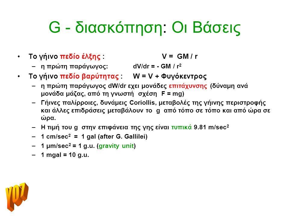 G - διασκόπηση: Οι Βάσεις Το γήινο πεδίο έλξης : V = GM / r –η πρώτη παράγωγος: dV/dr = - GM / r 2 Το γήινο πεδίο βαρύτητας : W = V + Φυγόκεντρος –η πρώτη παράγωγος dW/dr εχει μονάδες επιτάχυνσης (δύναμη ανά μονάδα μάζας, από τη γνωστή σχέση F = mg) –Γήινες παλίρροιες, δυνάμεις Coriollis, μεταβολές της γήινης περιστροφής και άλλες επιδράσεις μεταβάλουν το g από τόπο σε τόπο και από ώρα σε ώρα.