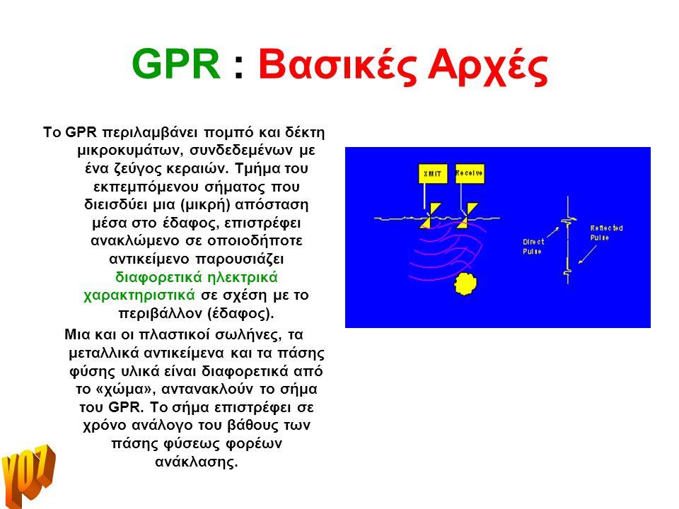 GPR : εφαρμογές Εντοπισμός δικτύων κοινής ωφέλειας –ύδρευση, αποχέτευση, τηλεπ/νίες, φωταέριο Εντοπισμός & διασκόπηση αρχαιολογικών χώρων –κτίσματα, θ