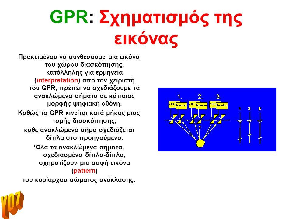 GPR : Η απλή μέτρηση Εάν το GPR διαθέτει μία κεραία (monostatic arrangement), το βάθος της ανάκλασης προσδιορίζεται από τη σχέση: d = c t / 2 όπου c ε