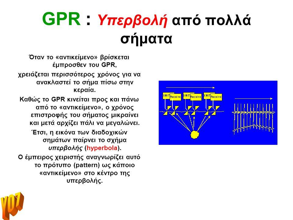 GPR : Υπερβολή από πολλά σήματα Όταν το «αντικείμενο» βρίσκεται έμπροσθεν του GPR, χρειάζεται περισσότερος χρόνος για να ανακλαστεί το σήμα πίσω στην κεραία.