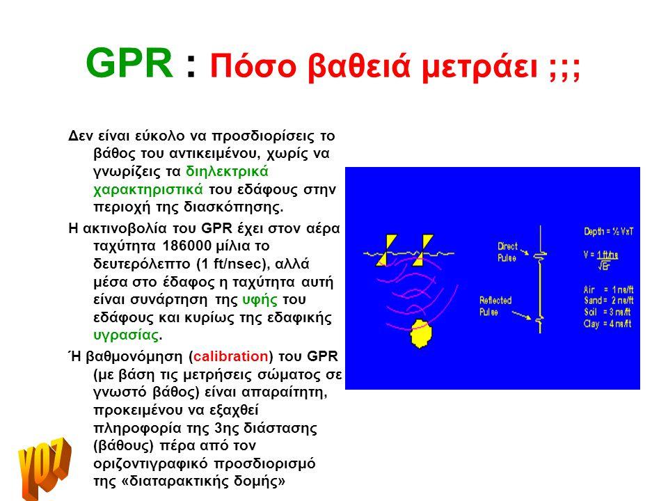 GPR : Επίδραση της κεραίας Υπάρχουν αρκετά είδη κεραιών στα συστήματα GPR με διαφορετικά χαρακτηριστικά. Κεραίες διπόλου: εκπέμπουν ευρεία δέσμη, επιτ