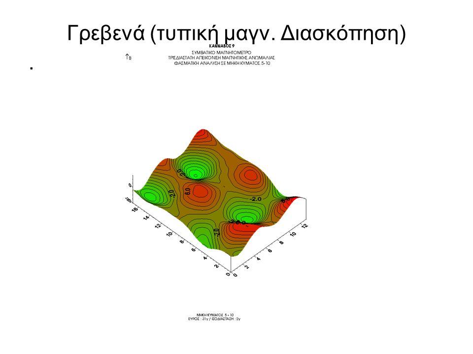 Διπλή Μαγνητομετρία