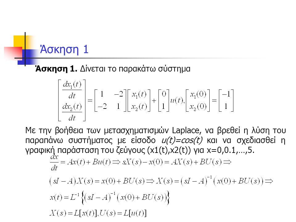 Λύση άσκησης 1 a=[1 -2 ; -2 1]; b=[0 ; 1]; x0=[-1 ; 1]; syms t x s; i1=eye(2) ut=cos(t); us=laplace(ut,t,s); xs=inv(s*i1-a)*(x0+b*us); x1=ilaplace(xs(1),s,t) x2=ilaplace(xs(2),s,t) t1=[0:0.1:10]; y1=subs(x1,t,t1); y2=subs(x2,t,t1); subplot(1,2,1) plot(t1,y1) xlabel( t ) ylabel( x1 ) grid subplot(1,2,2) plot(t1,y2) xlabel( t ) ylabel( x2 ) grid ezplot(f) ezplot(f,[min,max]) ezplot(f,[xmin,xmax,ymin,ymax]) ezplot(x,y) ezplot(x,y,[tmin,tmax]) ezplot(...,figure)