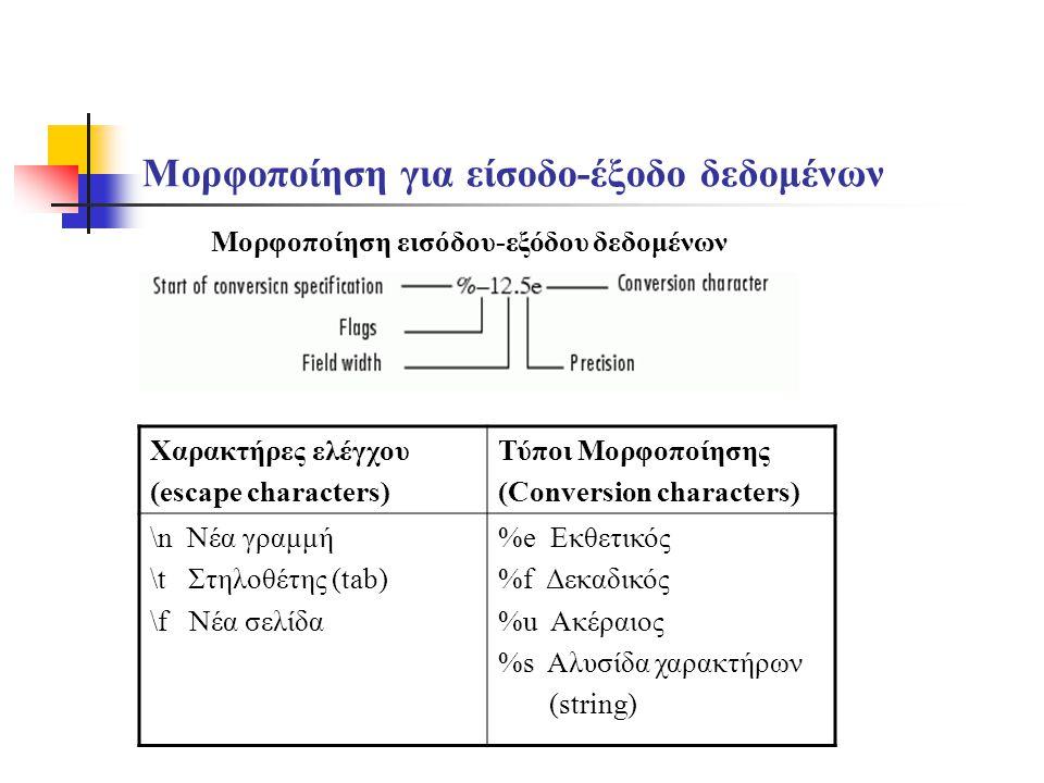 Μορφοποίηση για είσοδο-έξοδο δεδομένων Μορφοποίηση εισόδου-εξόδου δεδομένων Χαρακτήρες ελέγχου (escape characters) Τύποι Μορφοποίησης (Conversion char