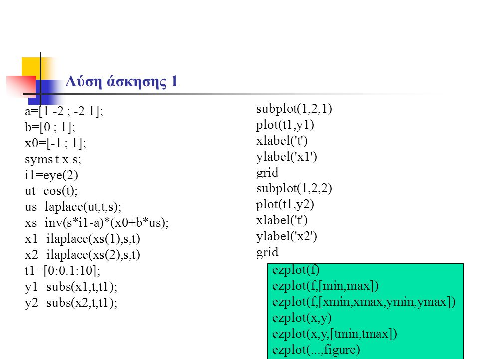 Λύση άσκησης 1 a=[1 -2 ; -2 1]; b=[0 ; 1]; x0=[-1 ; 1]; syms t x s; i1=eye(2) ut=cos(t); us=laplace(ut,t,s); xs=inv(s*i1-a)*(x0+b*us); x1=ilaplace(xs(