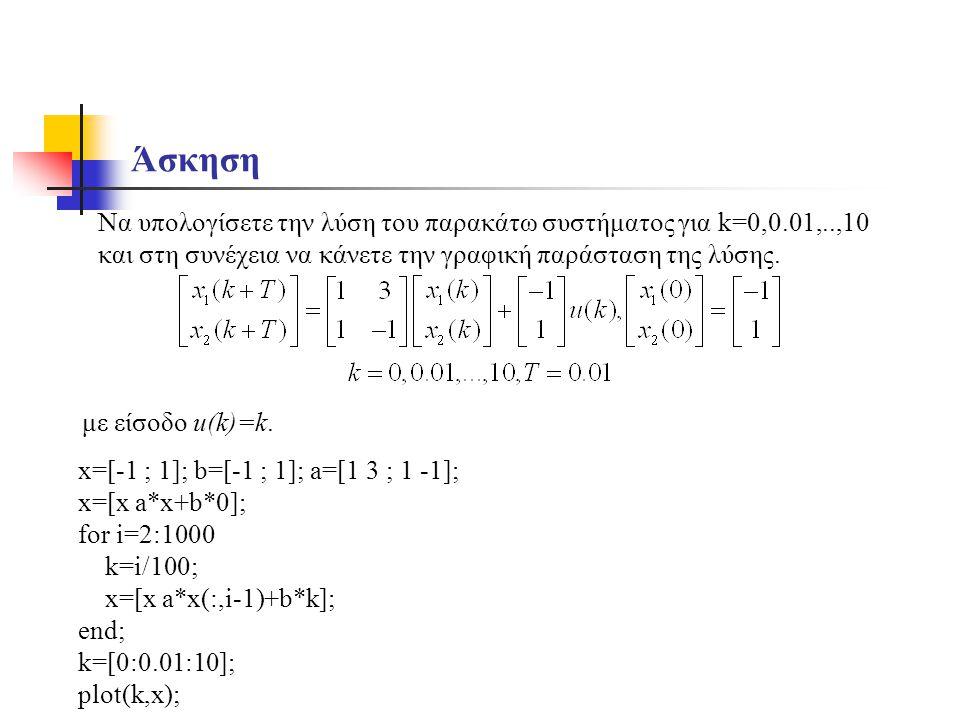 Άσκηση Να υπολογίσετε την λύση του παρακάτω συστήματος για k=0,0.01,..,10 και στη συνέχεια να κάνετε την γραφική παράσταση της λύσης. με είσοδο u(k)=k