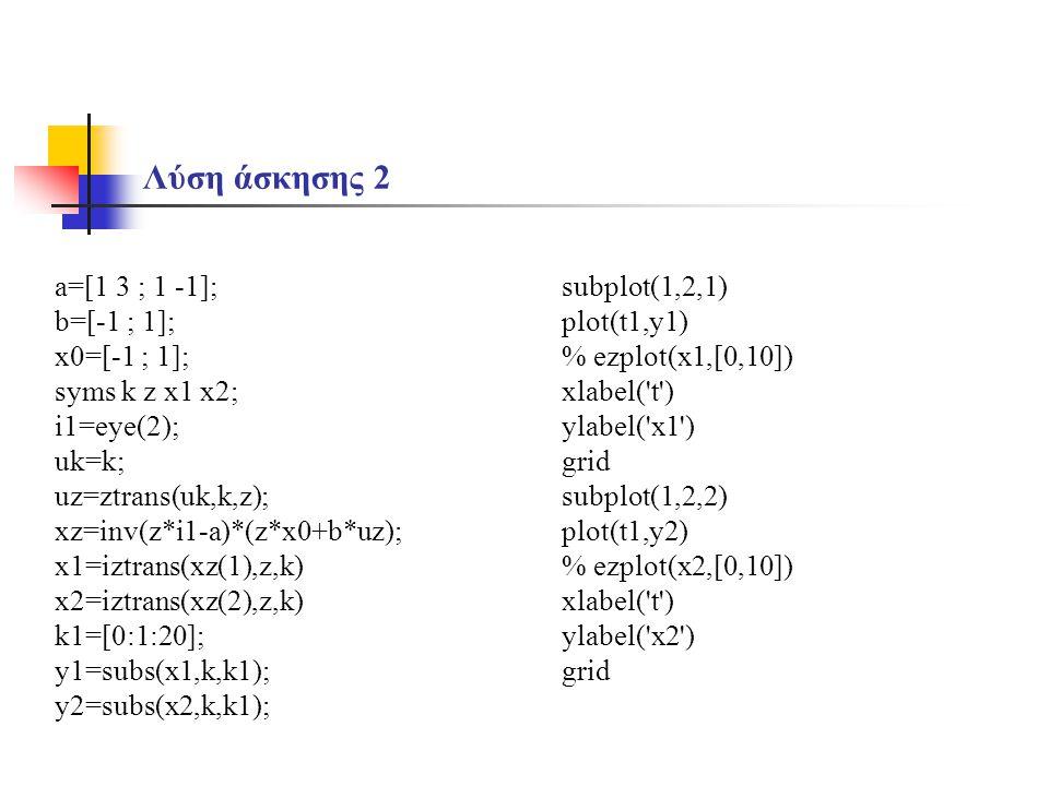 Λύση άσκησης 2 a=[1 3 ; 1 -1]; b=[-1 ; 1]; x0=[-1 ; 1]; syms k z x1 x2; i1=eye(2); uk=k; uz=ztrans(uk,k,z); xz=inv(z*i1-a)*(z*x0+b*uz); x1=iztrans(xz(