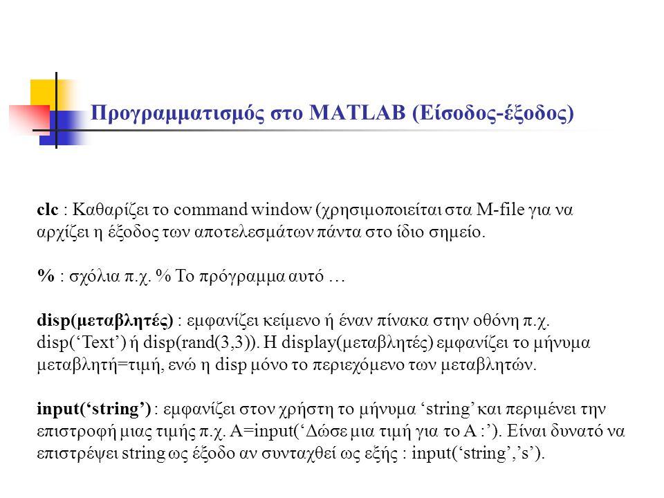 Προγραμματισμός στο MATLAB (Είσοδος-έξοδος) clc : Καθαρίζει το command window (χρησιμοποιείται στα M-file για να αρχίζει η έξοδος των αποτελεσμάτων πά
