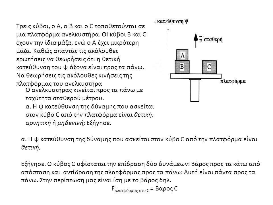 Τρεις κύβοι, ο Α, ο Β και ο C τοποθετούνται σε μια πλατφόρμα ανελκυστήρα.
