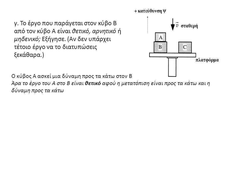 γ. Το έργο που παράγεται στον κύβο Β από τον κύβο Α είναι θετικό, αρνητικό ή μηδενικό; Εξήγησε.