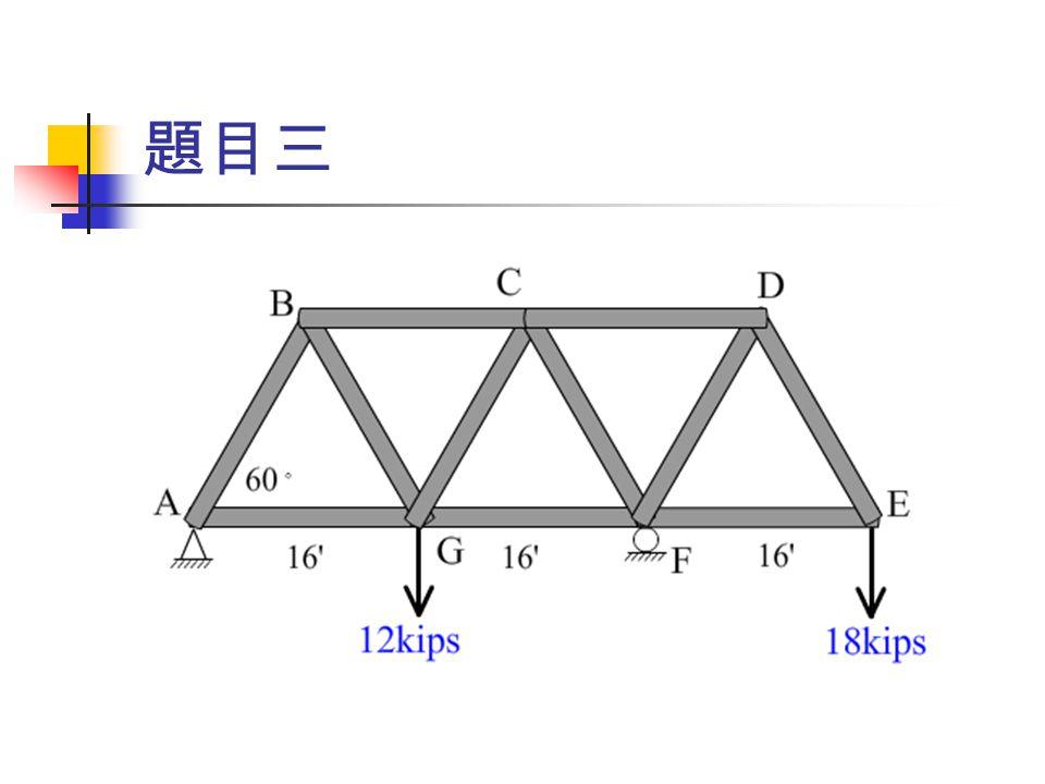 支承反力 R F =33( ↑ ),R A v=3( ↓ ),R A h=0 F AB v=3(+)  F AB h=1.732(+)  F AG =1.732 F BG v=3(-)  F BG h=1.732(-)  F BC v=3.462 F CG v=15(+)  F CG h=8.66(+)  F FG =12.124(-) F DE v=18(+)  F DE h=10.392(+)  F EF h=10.392( -) F DF v=18(-)  F DF h=10.392(-)  F CD =20.782(+) F CF v=15(-)  F CF h=8.66(-)