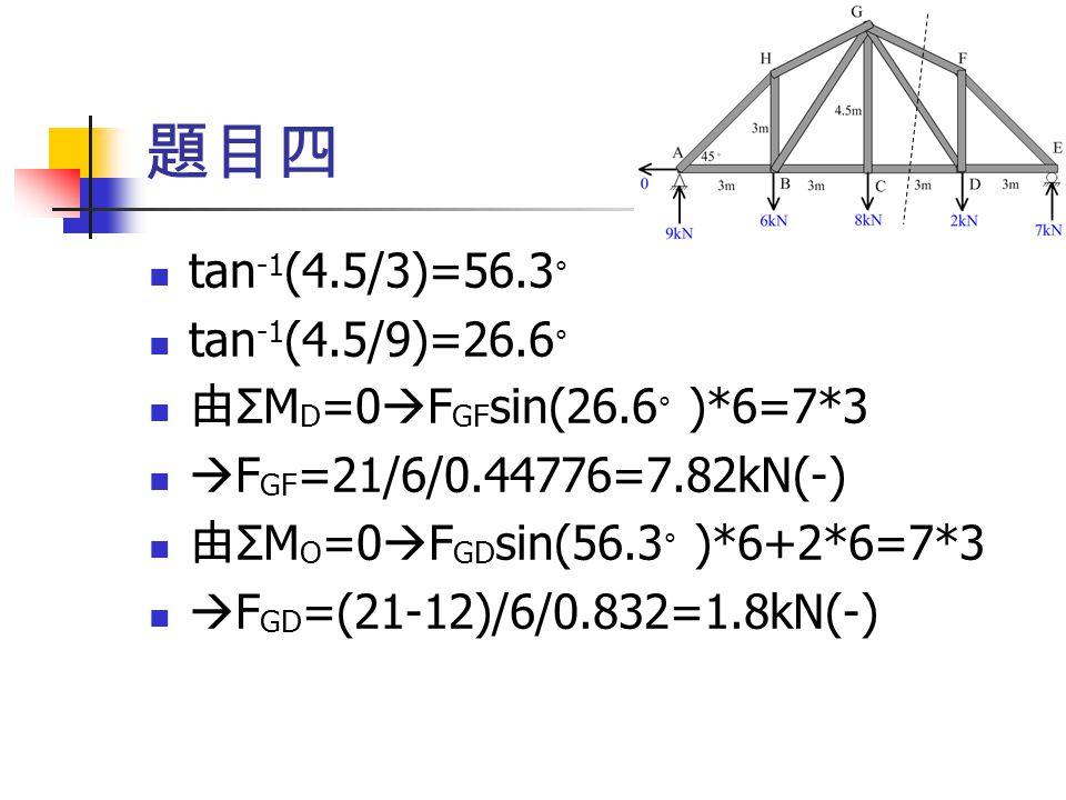 tan -1 (4.5/3)=56.3 。 tan -1 (4.5/9)=26.6 。 由 ΣM D =0  F GF sin(26.6 。 )*6=7*3  F GF =21/6/0.44776=7.82kN(-) 由 ΣM O =0  F GD sin(56.3 。 )*6+2*6=7*3
