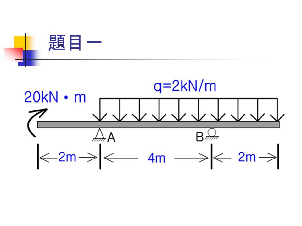 先求出支承反力 取左邊鉸支承 A 之 ΣM A =0 20+(2*6)*3=R B *4  R B =14kN ( ↑ ) 取 ΣF Y =0 R A =2*6-R B  R A =-2kN ( ↓ ) 剪力圖如右