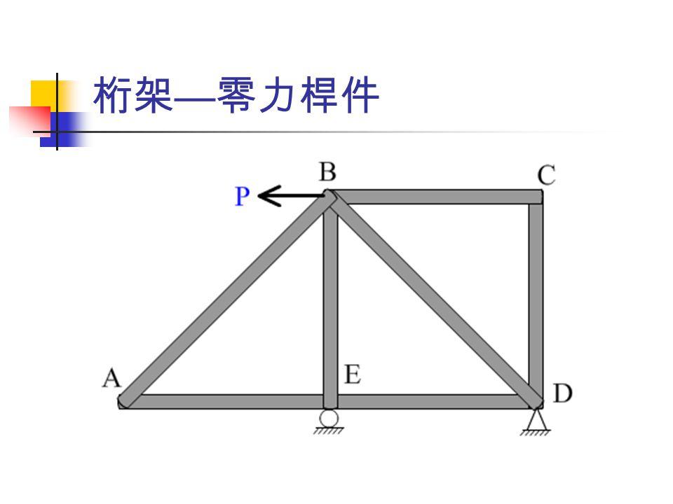 桁架 — 零力桿件