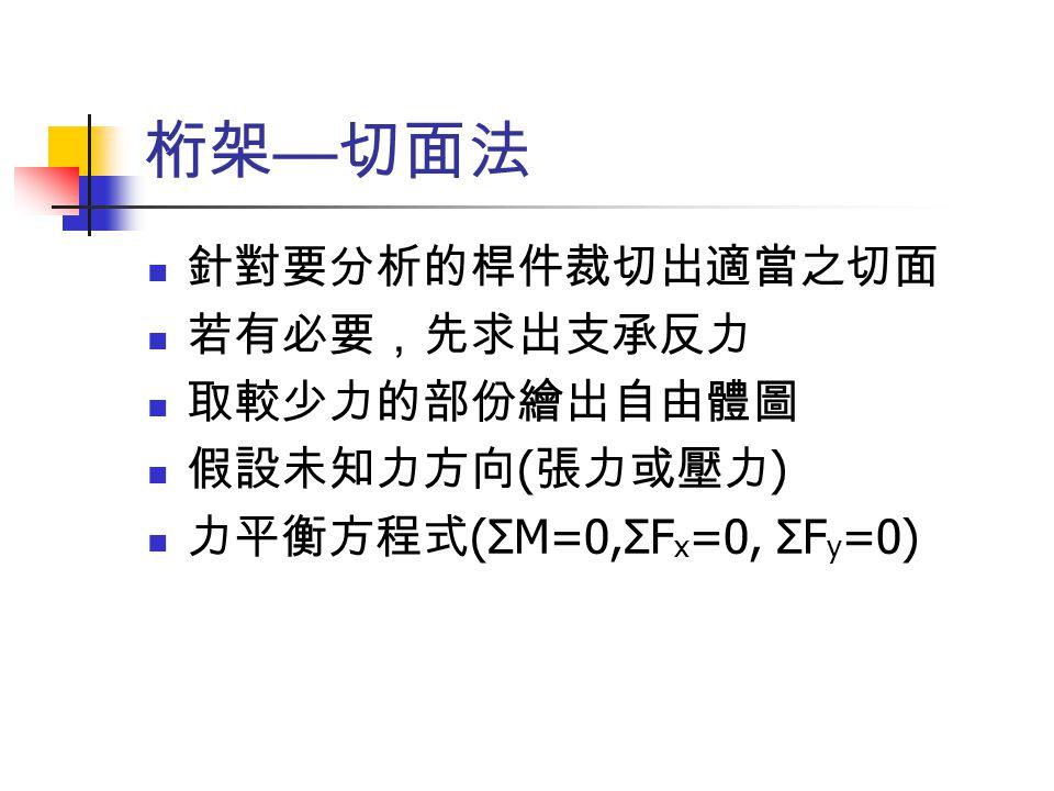 桁架 — 切面法 針對要分析的桿件裁切出適當之切面 若有必要,先求出支承反力 取較少力的部份繪出自由體圖 假設未知力方向 ( 張力或壓力 ) 力平衡方程式 (ΣM=0,ΣF x =0, ΣF y =0)