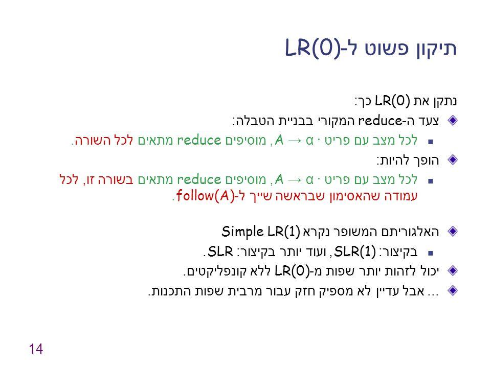 14 תיקון פשוט ל -LR(0) נתקן את LR(0) כך : צעד ה -reduce המקורי בבניית הטבלה : לכל מצב עם פריט ∙A → α, מוסיפים reduce מתאים לכל השורה. הופך להיות : לכל
