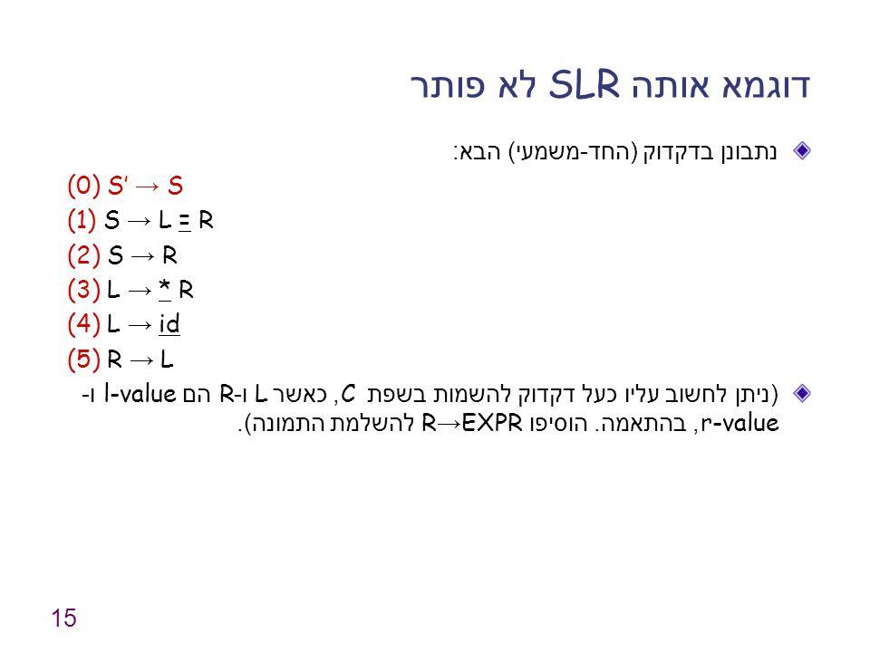 15 דוגמא אותה SLR לא פותר נתבונן בדקדוק ( החד - משמעי ) הבא : (0) S' → S (1) S → L = R (2) S → R (3) L → * R (4) L → id (5) R → L ( ניתן לחשוב עליו כעל דקדוק להשמות בשפת C, כאשר L ו -R הם l-value ו - r-value, בהתאמה.