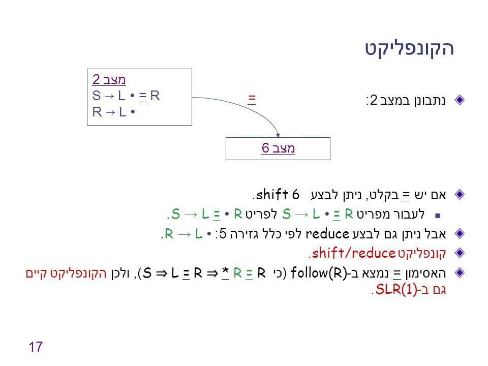 17 הקונפליקט נתבונן במצב 2: אם יש = בקלט, ניתן לבצע shift 6. לעבור מפריט S → L ∙ = R לפריט S → L = ∙ R. אבל ניתן גם לבצע reduce לפי כלל גזירה 5: ∙ R →