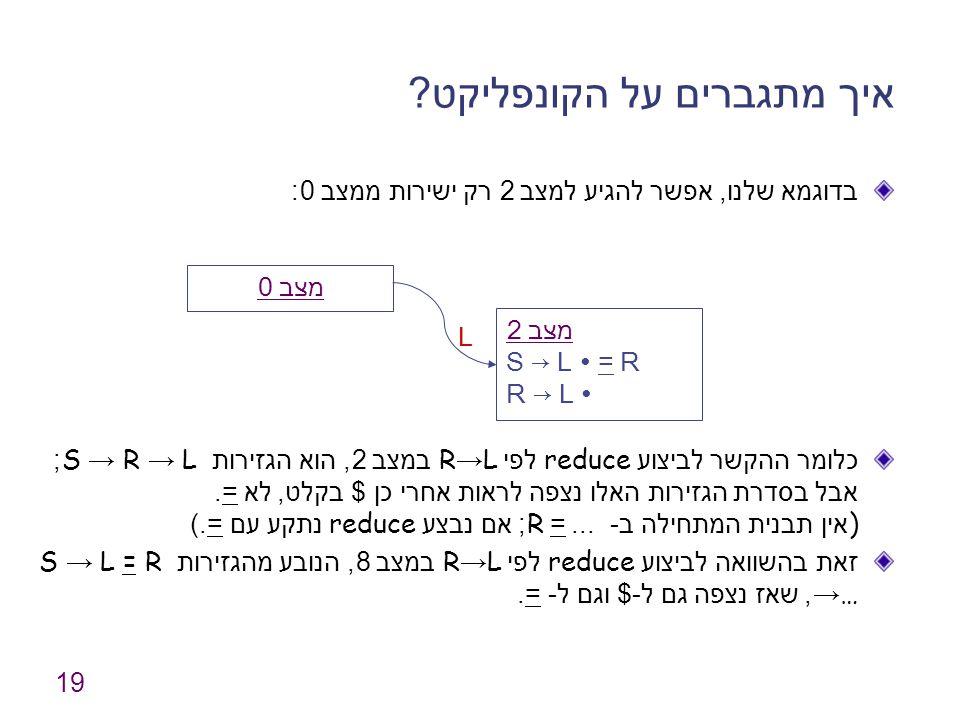 19 איך מתגברים על הקונפליקט ? בדוגמא שלנו, אפשר להגיע למצב 2 רק ישירות ממצב 0: כלומר ההקשר לביצוע reduce לפי R → L במצב 2, הוא הגזירות S → R → L; אבל
