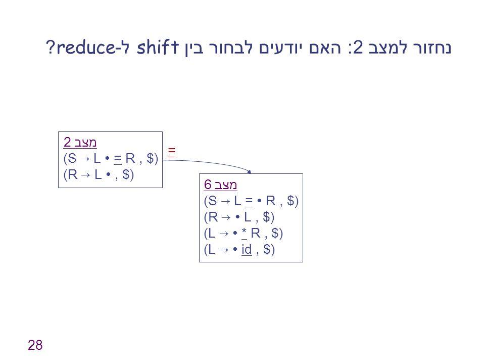 28 נחזור למצב 2: האם יודעים לבחור בין shift ל -reduce? מצב 2 (S → L ∙ = R, $) (R → L ∙, $) מצב 6 (S → L = ∙ R, $) (R → ∙ L, $) (L → ∙ * R, $) (L → ∙ i