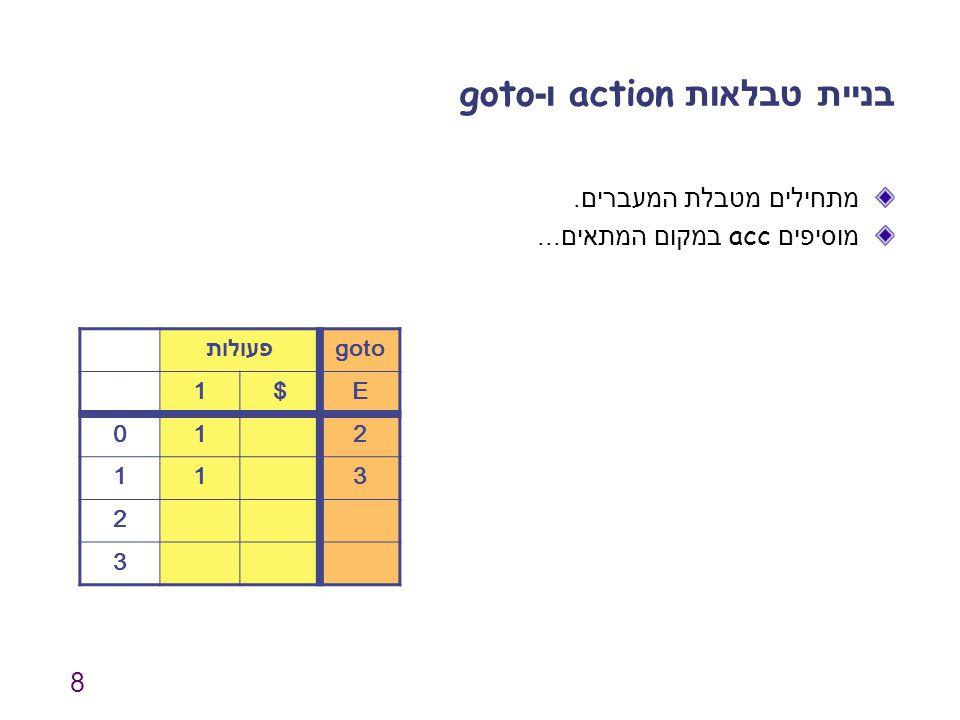 8 בניית טבלאות action ו -goto goto פעולות E$1 210 311 2 3 מתחילים מטבלת המעברים. מוסיפים acc במקום המתאים...