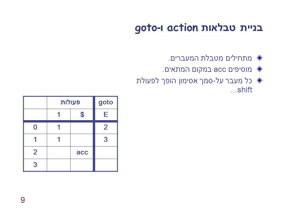 9 בניית טבלאות action ו -goto goto פעולות E$1 210 311 acc2 3 מתחילים מטבלת המעברים.