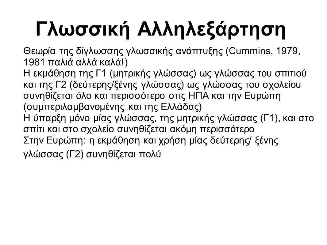Γλωσσική Αλληλεξάρτηση Θεωρία της δίγλωσσης γλωσσικής ανάπτυξης (Cummins, 1979, 1981 παλιά αλλά καλά!) Η εκμάθηση της Γ1 (μητρικής γλώσσας) ως γλώσσας του σπιτιού και της Γ2 (δεύτερης/ξένης γλώσσας) ως γλώσσας του σχολείου συνηθίζεται όλο και περισσότερο στις ΗΠΑ και την Ευρώπη (συμπεριλαμβανομένης και της Ελλάδας) Η ύπαρξη μόνο μίας γλώσσας, της μητρικής γλώσσας (Γ1), και στο σπίτι και στο σχολείο συνηθίζεται ακόμη περισσότερο Στην Ευρώπη: η εκμάθηση και χρήση μίας δεύτερης/ ξένης γλώσσας (Γ2) συνηθίζεται πολύ