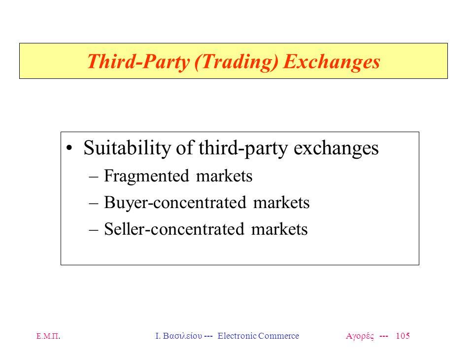 Ε.Μ.Π.Ι. Βασιλείου --- Electronic Commerce Αγορές --- 105 Third-Party (Trading) Exchanges Suitability of third-party exchanges –Fragmented markets –Bu
