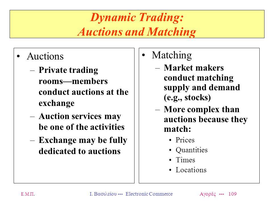 Ε.Μ.Π.Ι. Βασιλείου --- Electronic Commerce Αγορές --- 109 Dynamic Trading: Auctions and Matching Auctions –Private trading rooms—members conduct aucti