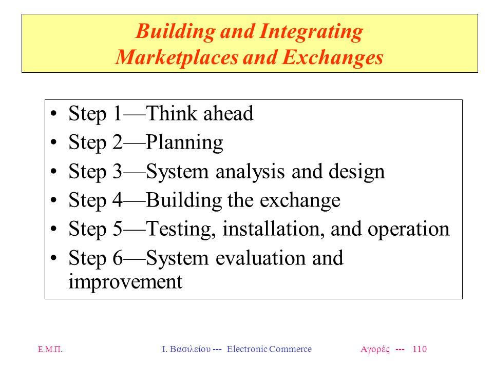 Ε.Μ.Π.Ι. Βασιλείου --- Electronic Commerce Αγορές --- 110 Building and Integrating Marketplaces and Exchanges Step 1—Think ahead Step 2—Planning Step