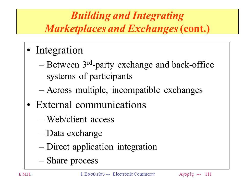 Ε.Μ.Π.Ι. Βασιλείου --- Electronic Commerce Αγορές --- 111 Building and Integrating Marketplaces and Exchanges (cont.) Integration –Between 3 rd -party