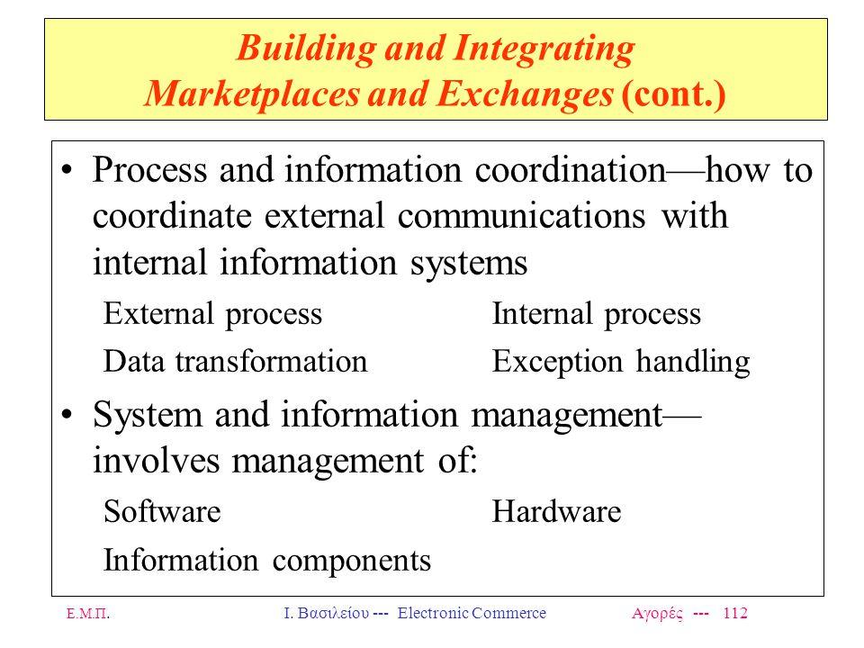 Ε.Μ.Π.Ι. Βασιλείου --- Electronic Commerce Αγορές --- 112 Building and Integrating Marketplaces and Exchanges (cont.) Process and information coordina