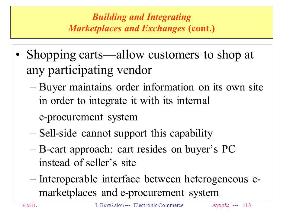 Ε.Μ.Π.Ι. Βασιλείου --- Electronic Commerce Αγορές --- 113 Building and Integrating Marketplaces and Exchanges (cont.) Shopping carts—allow customers t