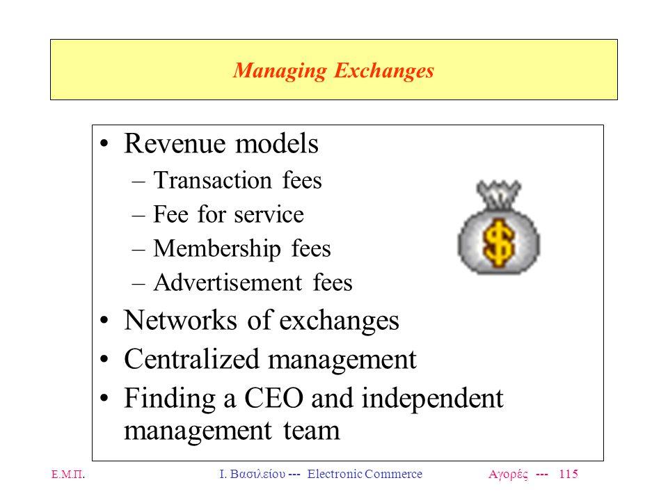 Ε.Μ.Π.Ι. Βασιλείου --- Electronic Commerce Αγορές --- 115 Managing Exchanges Revenue models –Transaction fees –Fee for service –Membership fees –Adver