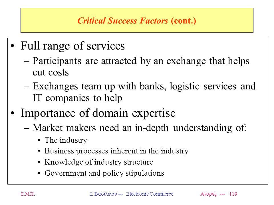 Ε.Μ.Π.Ι. Βασιλείου --- Electronic Commerce Αγορές --- 119 Critical Success Factors (cont.) Full range of services –Participants are attracted by an ex