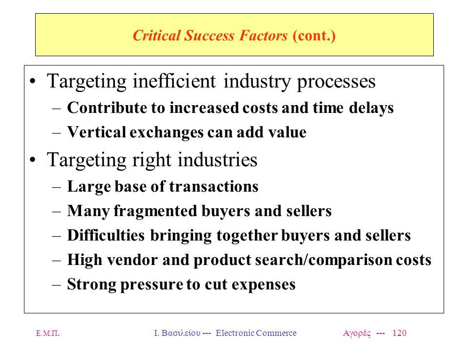 Ε.Μ.Π.Ι. Βασιλείου --- Electronic Commerce Αγορές --- 120 Critical Success Factors (cont.) Targeting inefficient industry processes –Contribute to inc
