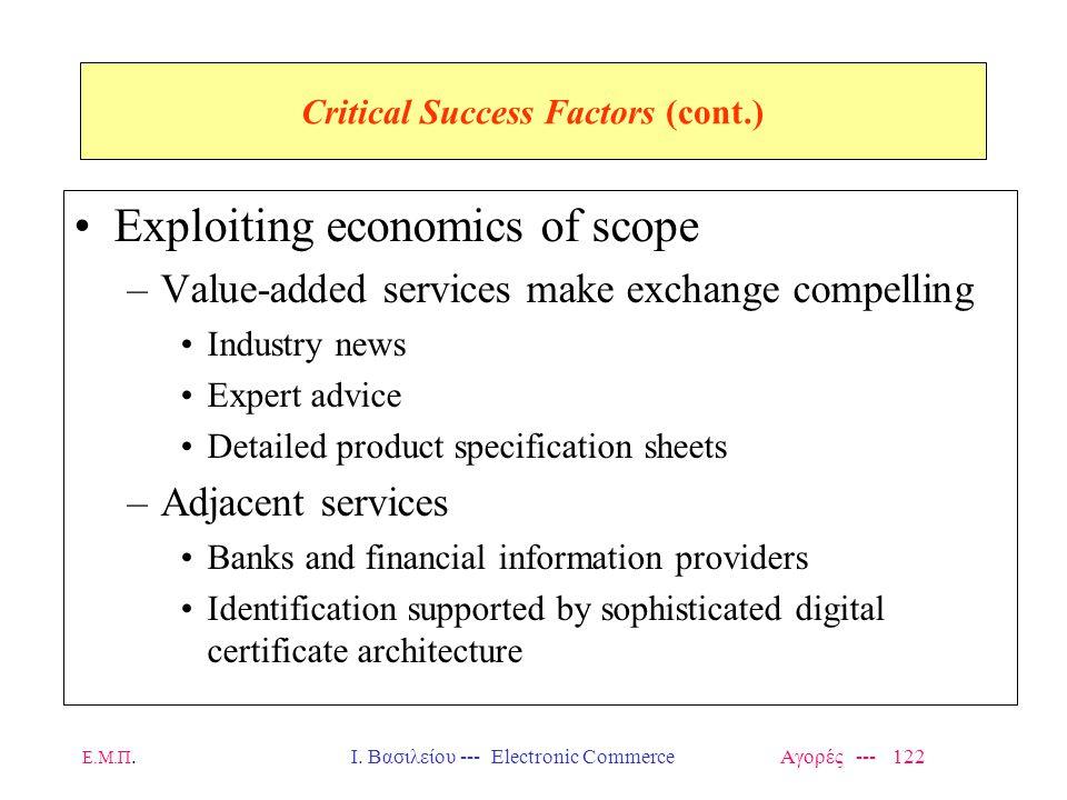 Ε.Μ.Π.Ι. Βασιλείου --- Electronic Commerce Αγορές --- 122 Critical Success Factors (cont.) Exploiting economics of scope –Value-added services make ex
