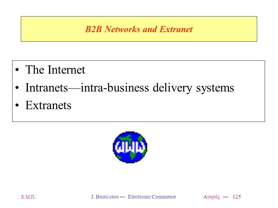 Ε.Μ.Π.Ι. Βασιλείου --- Electronic Commerce Αγορές --- 125 B2B Networks and Extranet The Internet Intranets—intra-business delivery systems Extranets