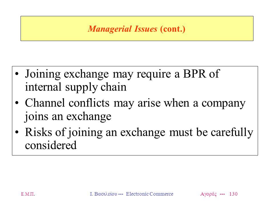 Ε.Μ.Π.Ι. Βασιλείου --- Electronic Commerce Αγορές --- 130 Managerial Issues (cont.) Joining exchange may require a BPR of internal supply chain Channe