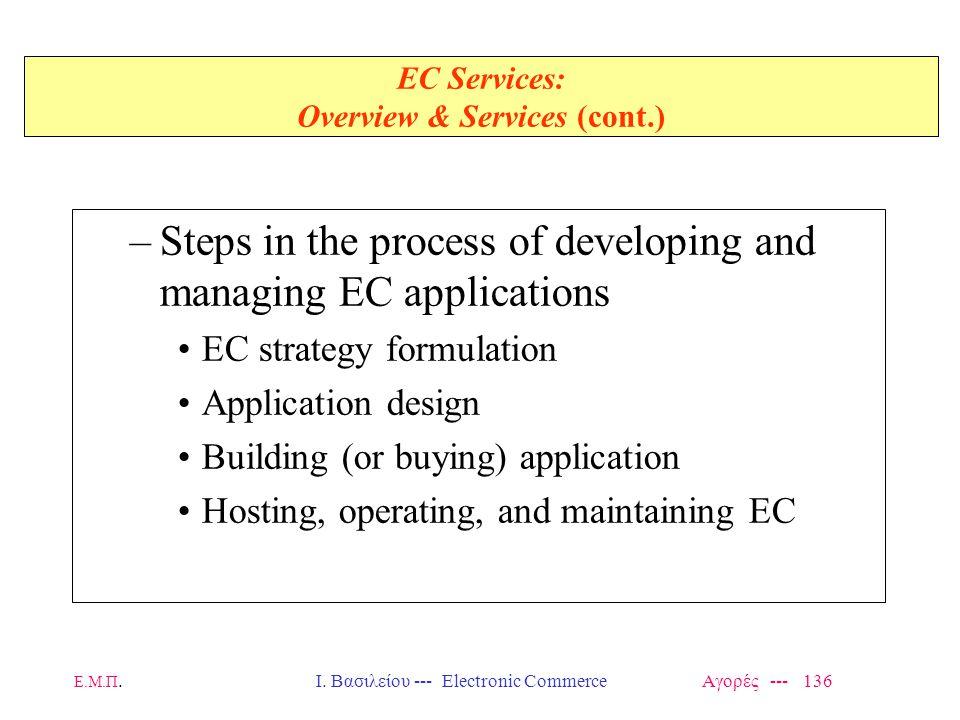 Ε.Μ.Π.Ι. Βασιλείου --- Electronic Commerce Αγορές --- 136 –Steps in the process of developing and managing EC applications EC strategy formulation App