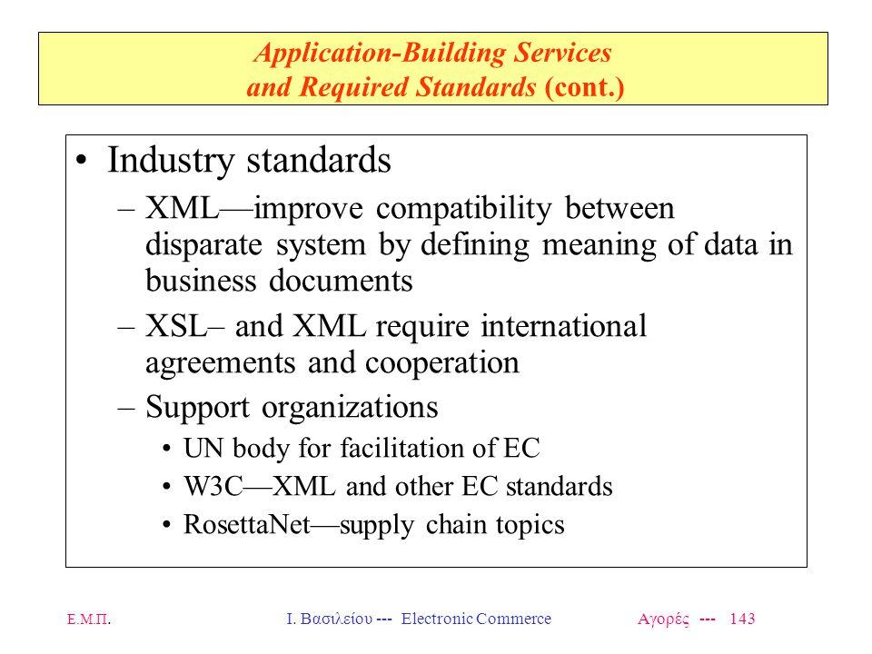 Ε.Μ.Π.Ι. Βασιλείου --- Electronic Commerce Αγορές --- 143 Application-Building Services and Required Standards (cont.) Industry standards –XML—improve
